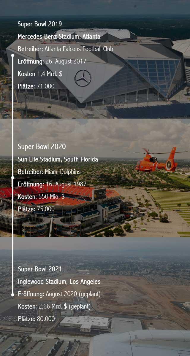 NFL London Super Bowl Stadium