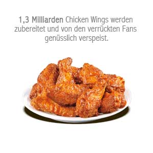 NFL London Super Bowl Facts chicken wings
