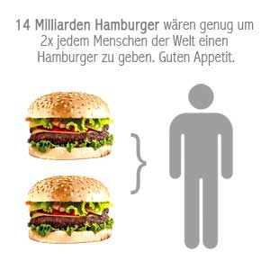 NFL London Super Bowl Facts 14 billions burger
