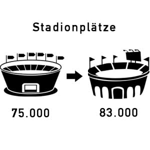 NFL London Facts Stadionplaetze