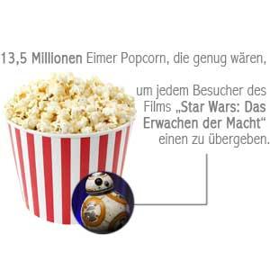 NFL London Super Bowl Facts popcorn